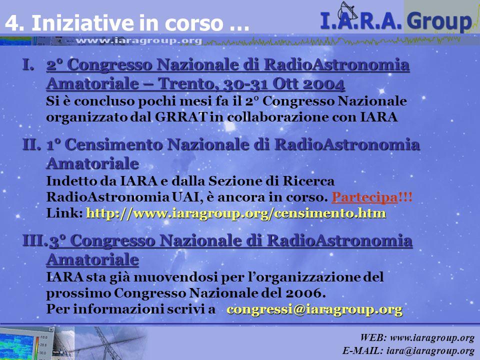 WEB: www.iaragroup.org E-MAIL: iara@iaragroup.org 4. Iniziative in corso … I.2° Congresso Nazionale di RadioAstronomia Amatoriale – Trento, 30-31 Ott