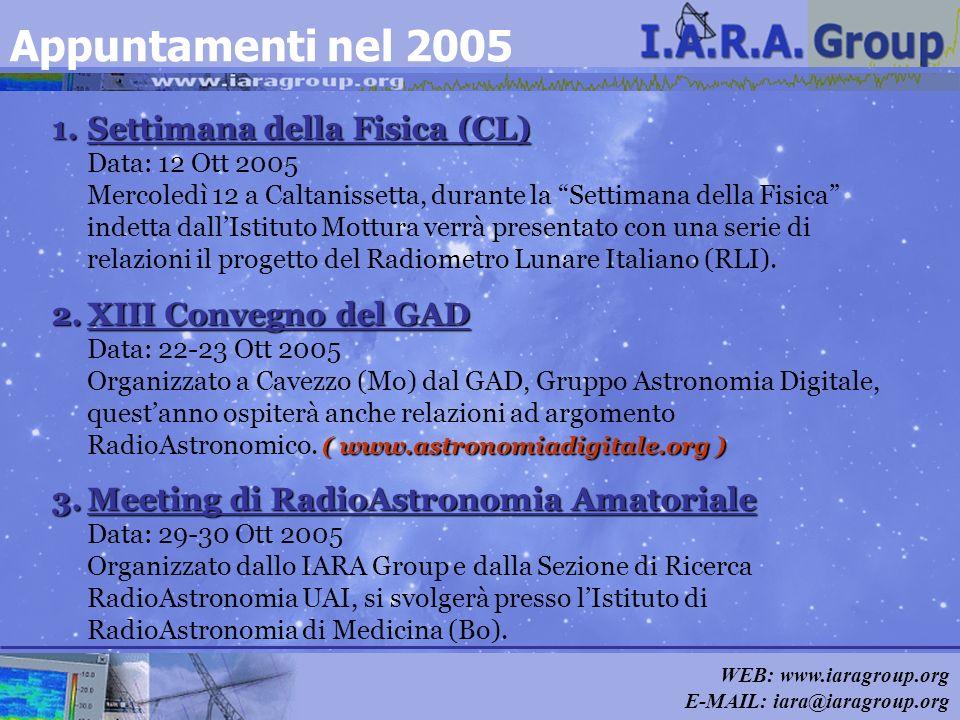 WEB: www.iaragroup.org E-MAIL: iara@iaragroup.org Appuntamenti nel 2005 1.Settimana della Fisica (CL) 1.Settimana della Fisica (CL) Data: 12 Ott 2005