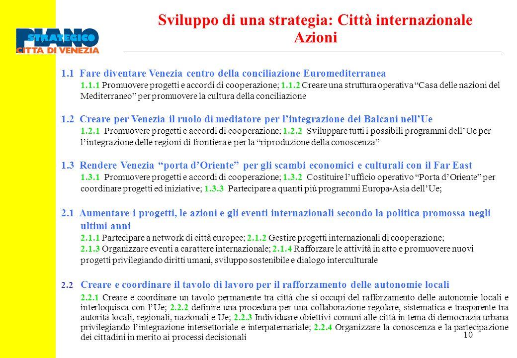 10 1.1 Fare diventare Venezia centro della conciliazione Euromediterranea 1.1.1 Promuovere progetti e accordi di cooperazione; 1.1.2 Creare una strutt