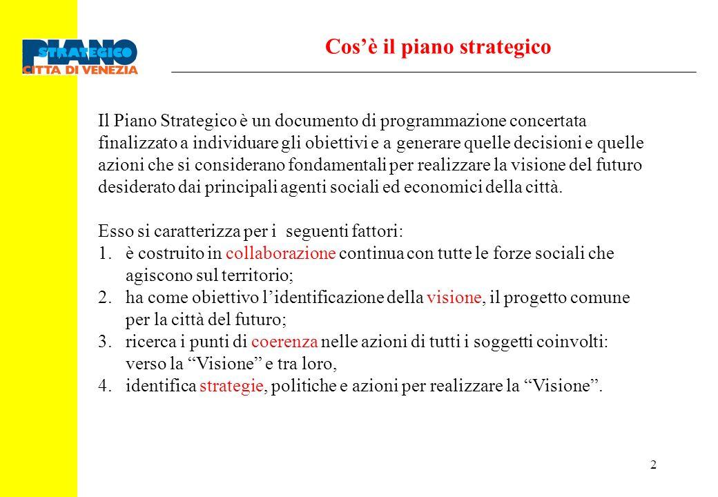 2 Cosè il piano strategico Il Piano Strategico è un documento di programmazione concertata finalizzato a individuare gli obiettivi e a generare quelle