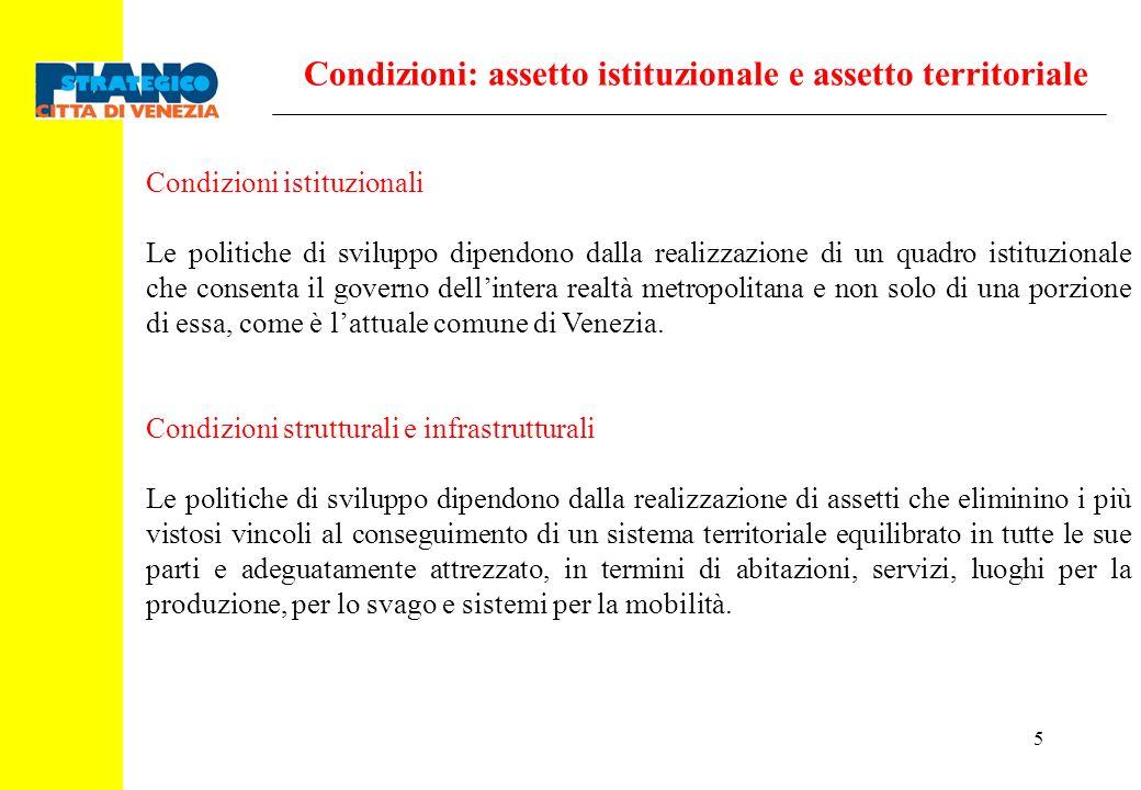 5 Condizioni: assetto istituzionale e assetto territoriale Condizioni istituzionali Le politiche di sviluppo dipendono dalla realizzazione di un quadr