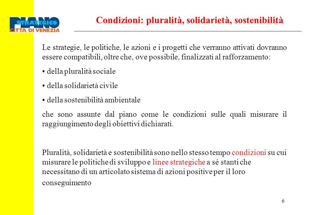 6 Condizioni: pluralità, solidarietà, sostenibilità Le strategie, le politiche, le azioni e i progetti che verranno attivati dovranno essere compatibi