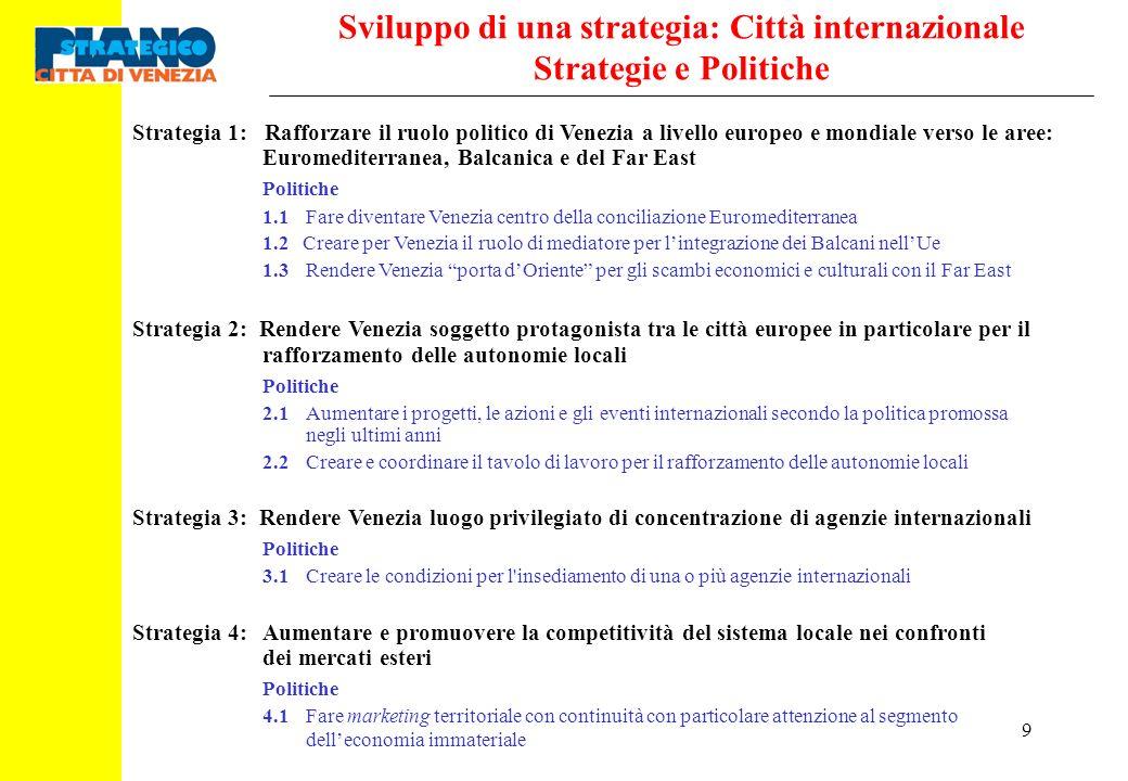 10 1.1 Fare diventare Venezia centro della conciliazione Euromediterranea 1.1.1 Promuovere progetti e accordi di cooperazione; 1.1.2 Creare una struttura operativa Casa delle nazioni del Mediterraneo per promuovere la cultura della conciliazione 1.2 Creare per Venezia il ruolo di mediatore per lintegrazione dei Balcani nellUe 1.2.1 Promuovere progetti e accordi di cooperazione; 1.2.2 Sviluppare tutti i possibili programmi dellUe per lintegrazione delle regioni di frontiera e per la riproduzione della conoscenza 1.3 Rendere Venezia porta dOriente per gli scambi economici e culturali con il Far East 1.3.1 Promuovere progetti e accordi di cooperazione; 1.3.2 Costituire lufficio operativo Porta dOriente per coordinare progetti ed iniziative; 1.3.3 Partecipare a quanti più programmi Europa-Asia dellUe; 2.1 Aumentare i progetti, le azioni e gli eventi internazionali secondo la politica promossa negli ultimi anni 2.1.1 Partecipare a network di città europee; 2.1.2 Gestire progetti internazionali di cooperazione; 2.1.3 Organizzare eventi a carattere internazionale; 2.1.4 Rafforzare le attività in atto e promuovere nuovi progetti privilegiando diritti umani, sviluppo sostenibile e dialogo interculturale 2.2 Creare e coordinare il tavolo di lavoro per il rafforzamento delle autonomie locali 2.2.1 Creare e coordinare un tavolo permanente tra città che si occupi del rafforzamento delle autonomie locali e interloquisca con lUe; 2.2.2 definire una procedura per una collaborazione regolare, sistematica e trasparente tra autorità locali, regionali, nazionali e Ue; 2.2.3 Individuare obiettivi comuni alle città in tema di democrazia urbana privilegiando lintegrazione intersettoriale e interpaternariale; 2.2.4 Organizzare la conoscenza e la partecipazione dei cittadini in merito ai processi decisionali Sviluppo di una strategia: Città internazionale Azioni
