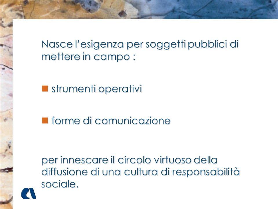 Nasce lesigenza per soggetti pubblici di mettere in campo : strumenti operativi strumenti operativi forme di comunicazione forme di comunicazione per