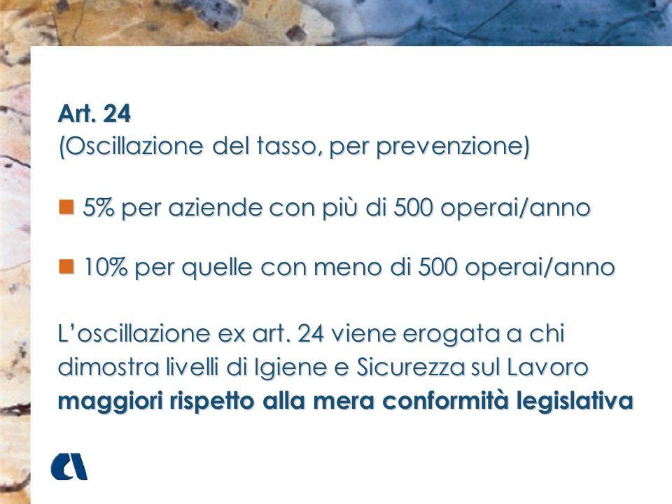 Art. 24 (Oscillazione del tasso, per prevenzione) 5% per aziende con più di 500 operai/anno 5% per aziende con più di 500 operai/anno 10% per quelle c