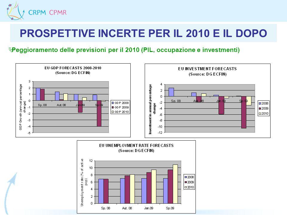 PROSPETTIVE INCERTE PER IL 2010 E IL DOPO Peggioramento delle previsioni per il 2010 (PIL, occupazione e investmenti)