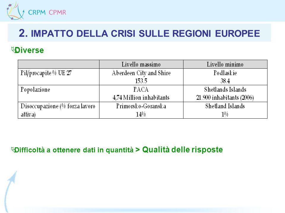 2. IMPATTO DELLA CRISI SULLE REGIONI EUROPEE Diverse Difficoltà a ottenere dati in quantità > Qualità delle risposte