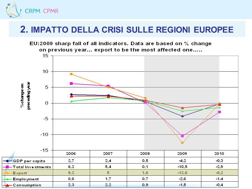 2. IMPATTO DELLA CRISI SULLE REGIONI EUROPEE