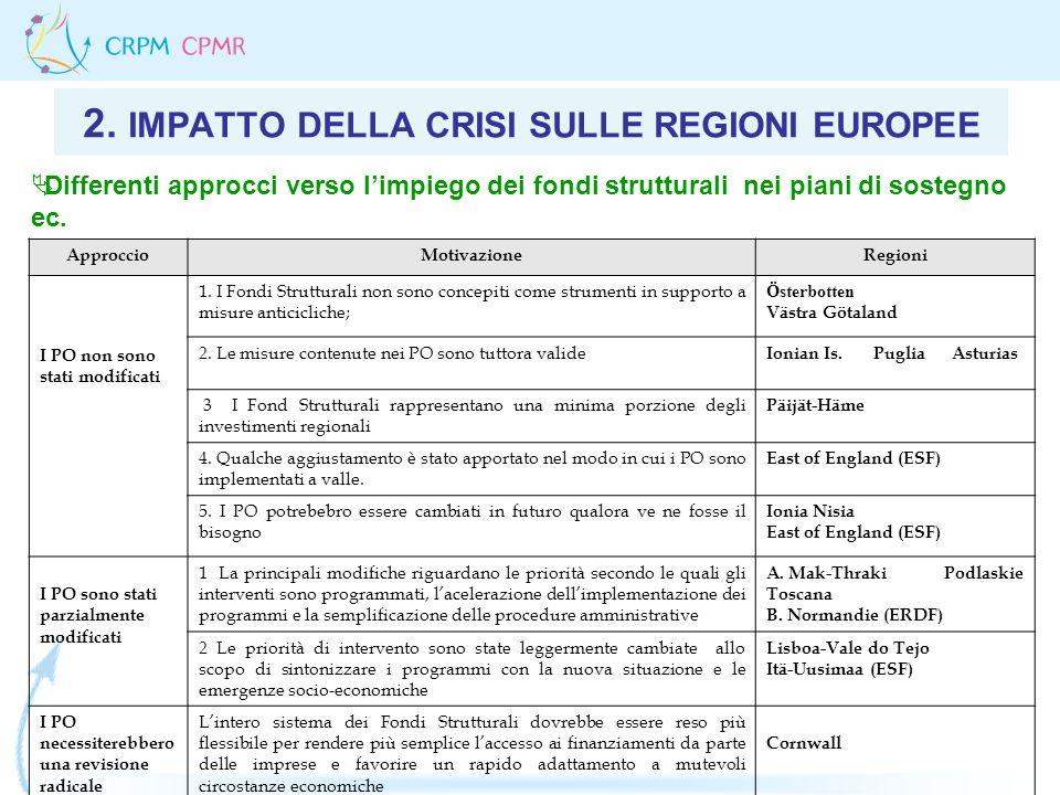 2. IMPATTO DELLA CRISI SULLE REGIONI EUROPEE ApproccioMotivazioneRegioni I PO non sono stati modificati 1. I Fondi Strutturali non sono concepiti come