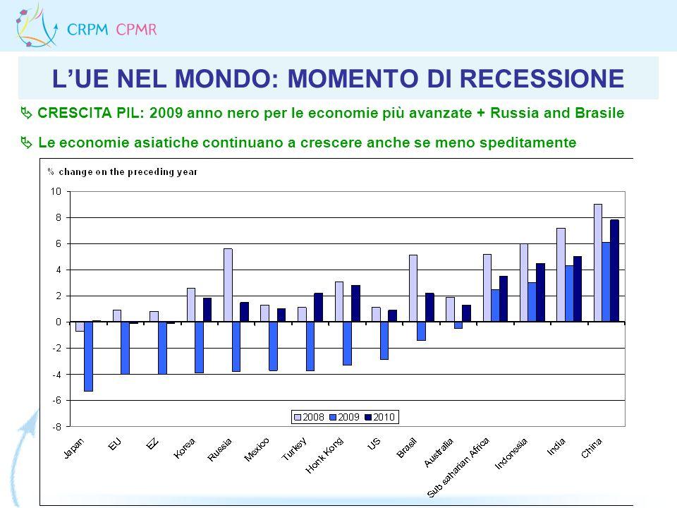 LUE NEL MONDO: MOMENTO DI RECESSIONE CRESCITA PIL: 2009 anno nero per le economie più avanzate + Russia and Brasile Le economie asiatiche continuano a