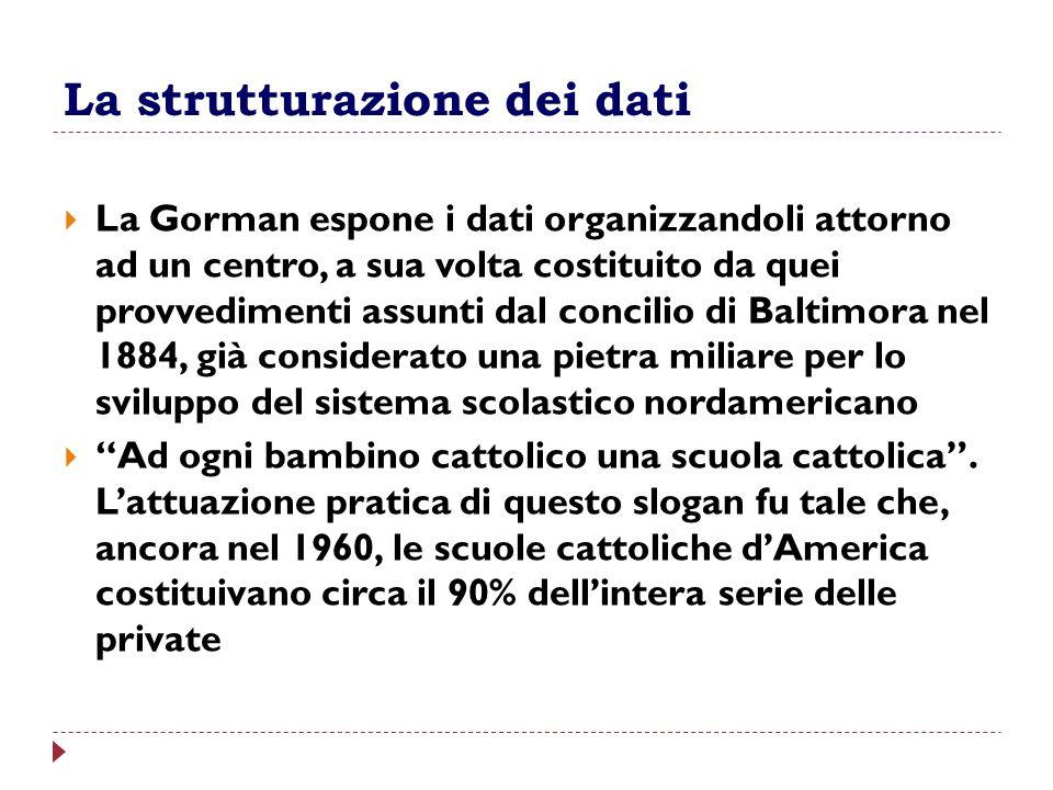 La strutturazione dei dati La Gorman espone i dati organizzandoli attorno ad un centro, a sua volta costituito da quei provvedimenti assunti dal conci