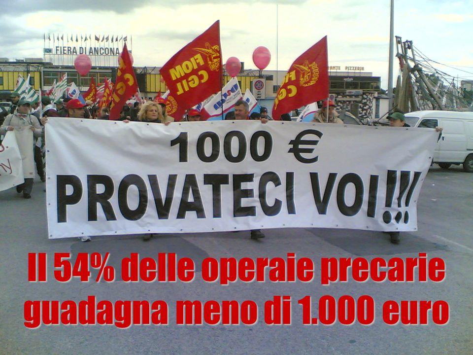 Il 54% delle operaie precarie guadagna meno di 1.000 euro