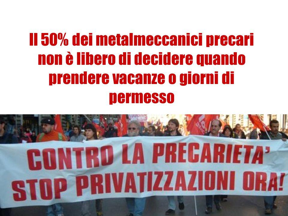Il 50% dei metalmeccanici precari non è libero di decidere quando prendere vacanze o giorni di permesso