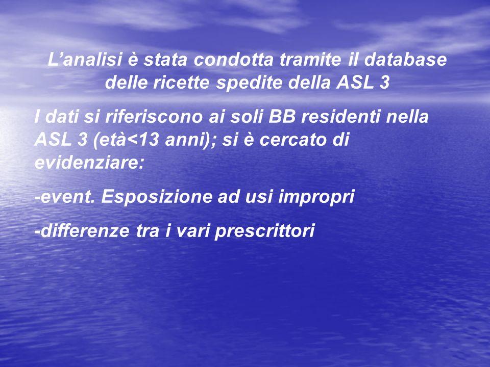 Lanalisi è stata condotta tramite il database delle ricette spedite della ASL 3 I dati si riferiscono ai soli BB residenti nella ASL 3 (età<13 anni);
