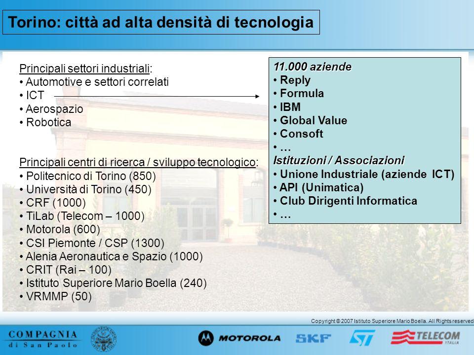 Copyright © 2007 Istituto Superiore Mario Boella. All Rights reserved. Torino: città ad alta densità di tecnologia Principali settori industriali: Aut