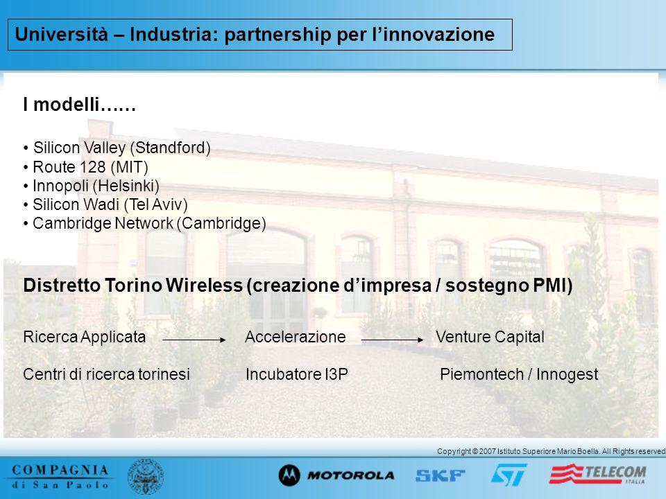 Copyright © 2007 Istituto Superiore Mario Boella. All Rights reserved. Università – Industria: partnership per linnovazione I modelli…… Silicon Valley