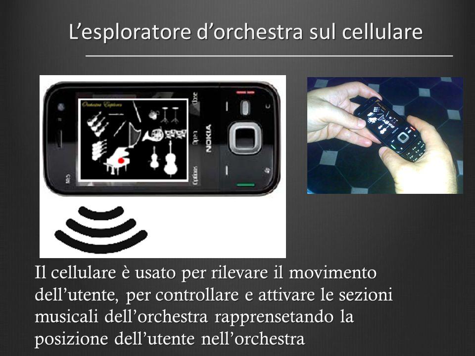 Lesploratore dorchestra sul cellulare Il cellulare è usato per rilevare il movimento dellutente, per controllare e attivare le sezioni musicali dellor