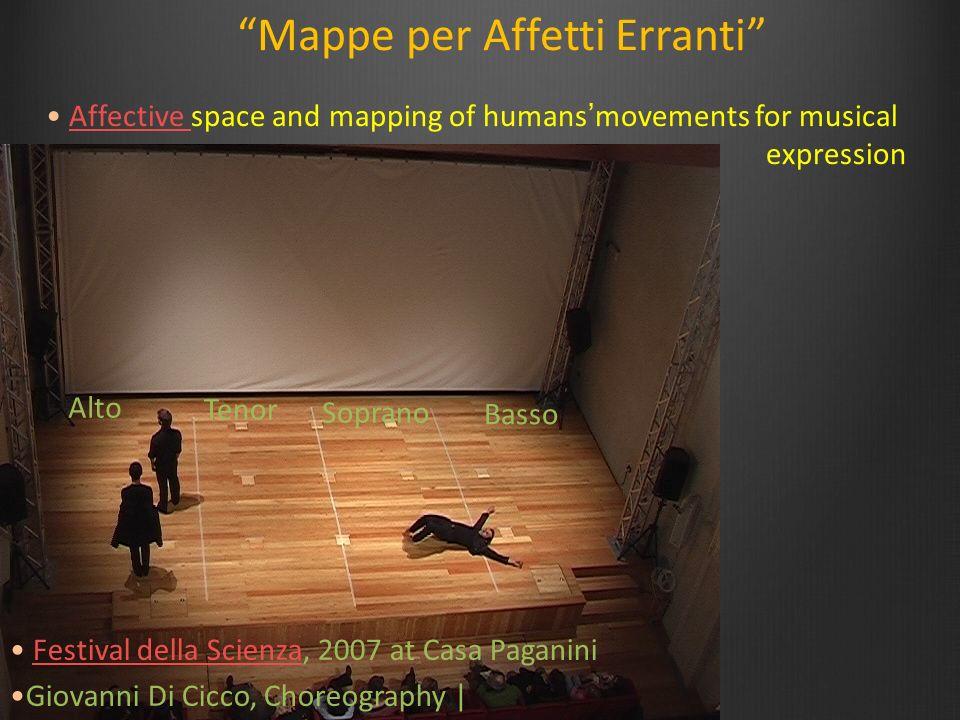 Festival della Scienza, 2007 at Casa PaganiniFestival della Scienza Giovanni Di Cicco, Choreography | Alto Tenor Soprano Basso Affective space and map