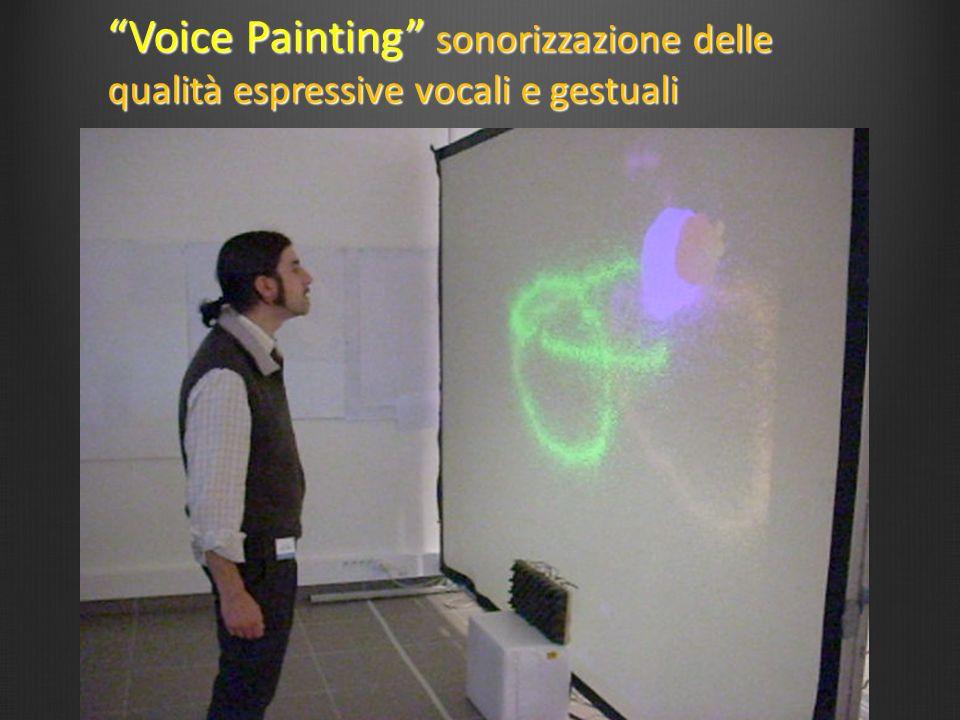 Voice Painting sonorizzazione delle qualità espressive vocali e gestualiVoice Painting sonorizzazione delle qualità espressive vocali e gestuali