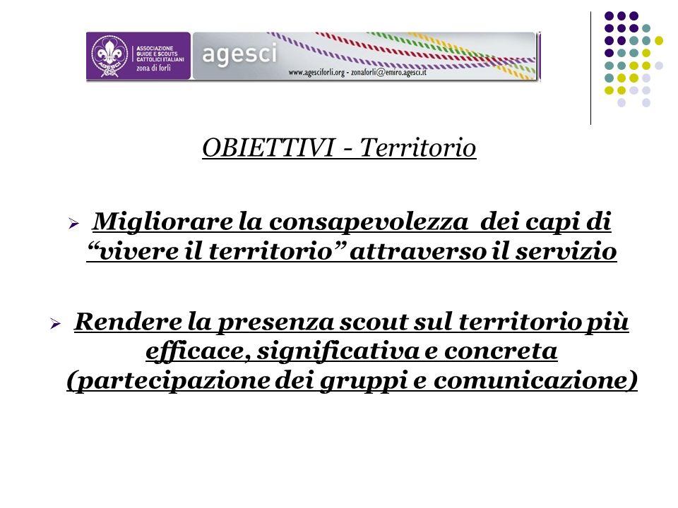 OBIETTIVI - Territorio Migliorare la consapevolezza dei capi di vivere il territorio attraverso il servizio Rendere la presenza scout sul territorio p