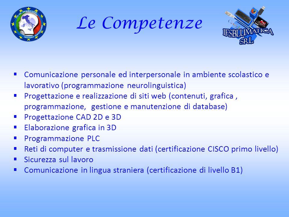 Le Competenze Comunicazione personale ed interpersonale in ambiente scolastico e lavorativo (programmazione neurolinguistica) Progettazione e realizza