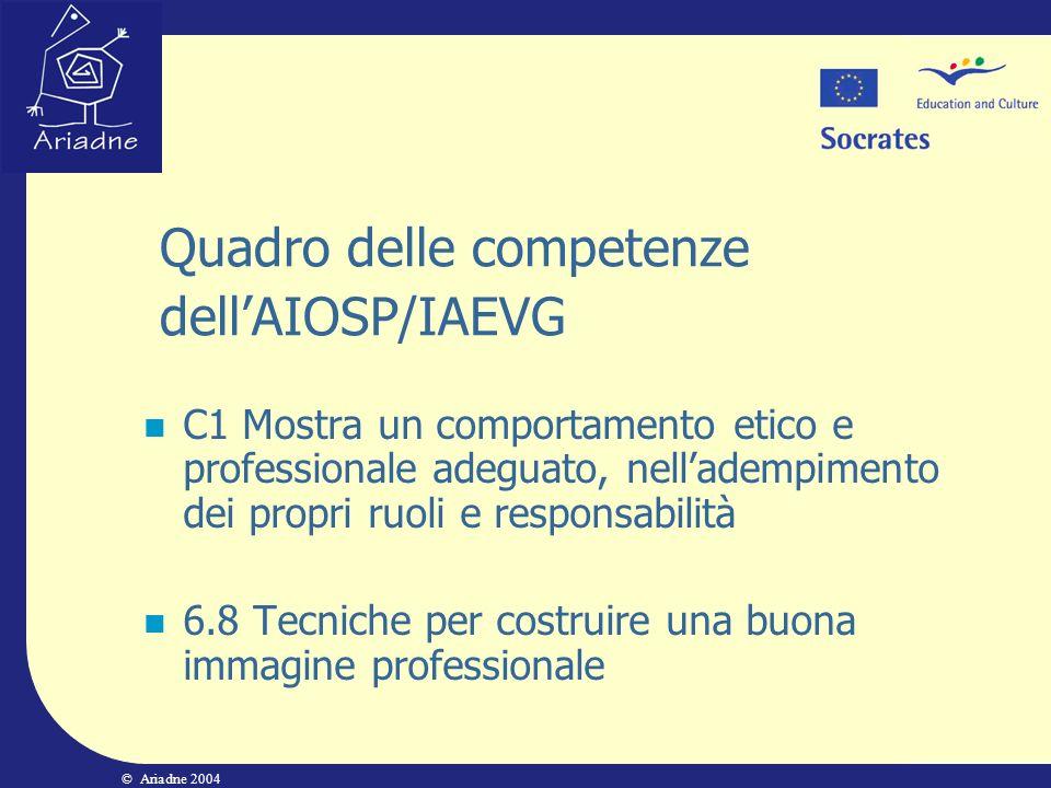 © Ariadne 2004 Quadro delle competenze dellAIOSP/IAEVG C1 Mostra un comportamento etico e professionale adeguato, nelladempimento dei propri ruoli e r