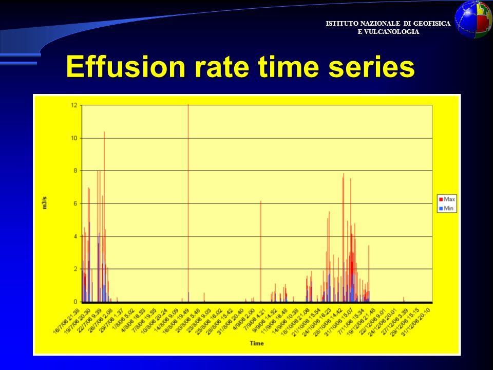 ISTITUTO NAZIONALE DI GEOFISICA E VULCANOLOGIA Effusion rate time series