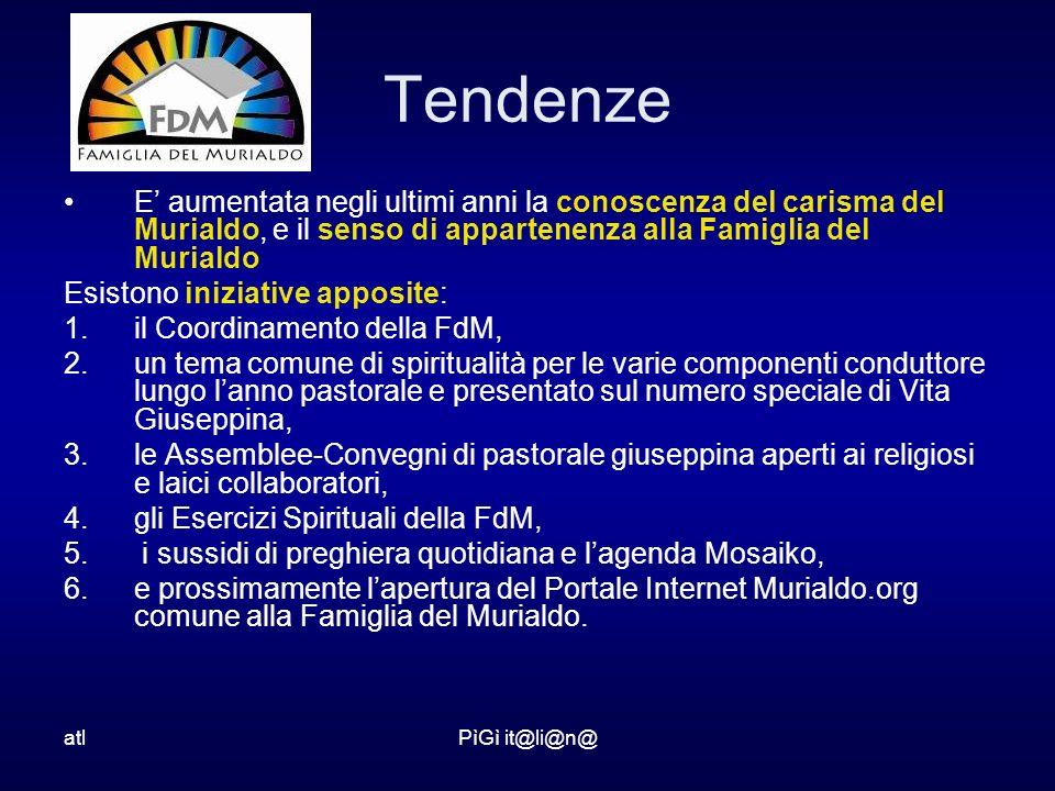 atlPìGì it@li@n@ Tendenze E aumentata negli ultimi anni la conoscenza del carisma del Murialdo, e il senso di appartenenza alla Famiglia del Murialdo Esistono iniziative apposite: 1.il Coordinamento della FdM, 2.un tema comune di spiritualità per le varie componenti conduttore lungo lanno pastorale e presentato sul numero speciale di Vita Giuseppina, 3.le Assemblee-Convegni di pastorale giuseppina aperti ai religiosi e laici collaboratori, 4.gli Esercizi Spirituali della FdM, 5.