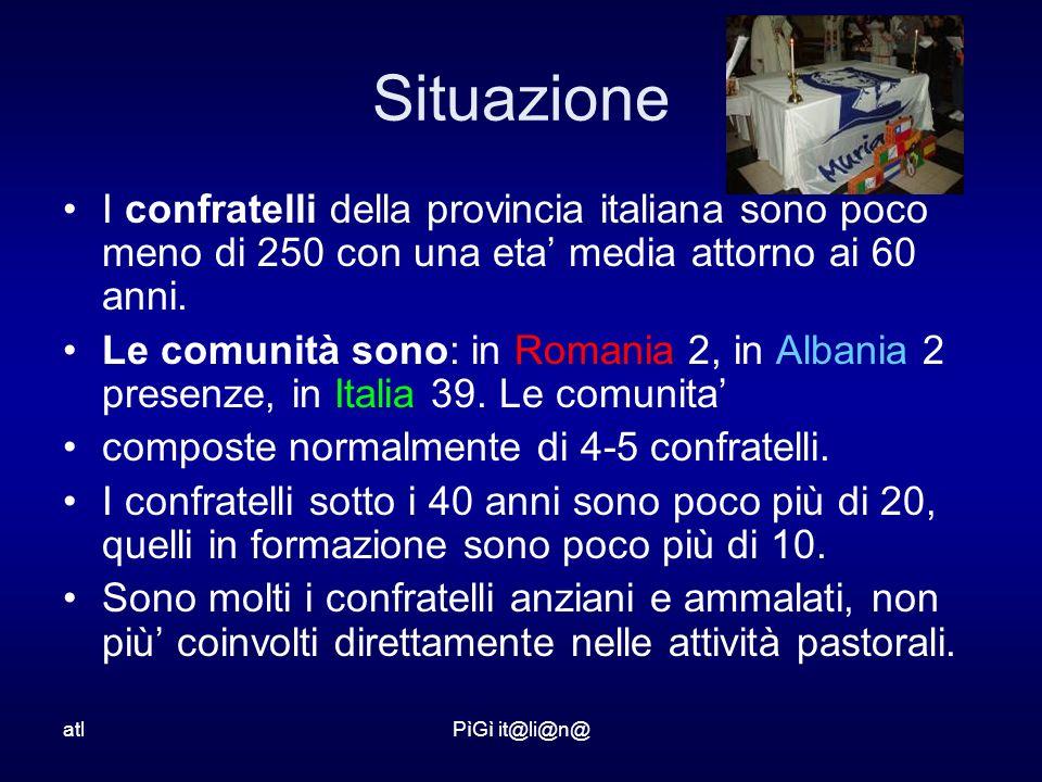 atlPìGì it@li@n@ Situazione I confratelli della provincia italiana sono poco meno di 250 con una eta media attorno ai 60 anni.