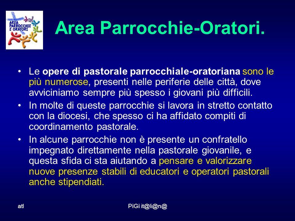 atlPìGì it@li@n@ Area Parrocchie-Oratori.