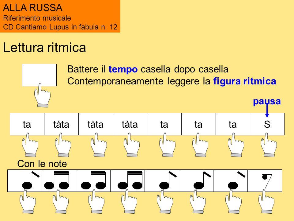tatàta ta S 1.con le mani 2.con uno strumento 3.a strumenti alternati Esecuzione ritmica