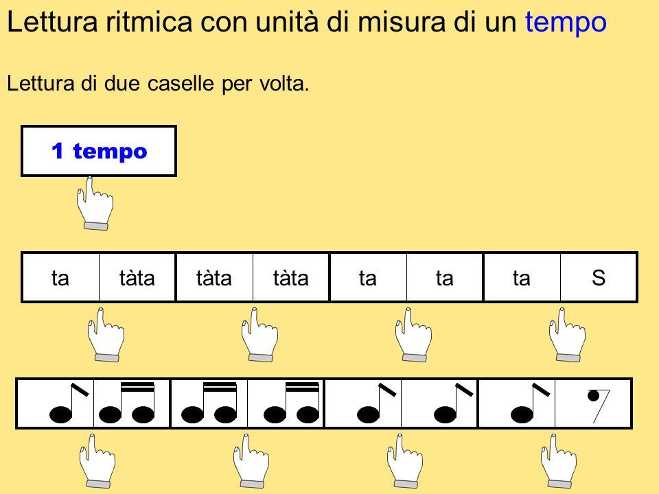 1.Scambiare liberamente la posizione dei primi tre tempi 2.Leggere a velocità crescente 3.Eseguire su uno strumento Variazione ritmica ………………taS tàta ta