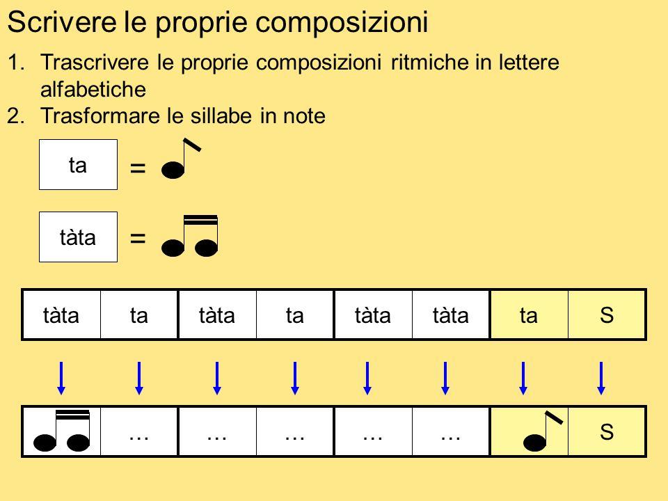 DO RE LA SOL FA MI Inventare la melodia 1.Predisporre uno strumento con le note DO RE FA SOL 2.Eseguire un ritmo di quelli precedentemente inventati distribuendolo a caso sulle note Esempio: