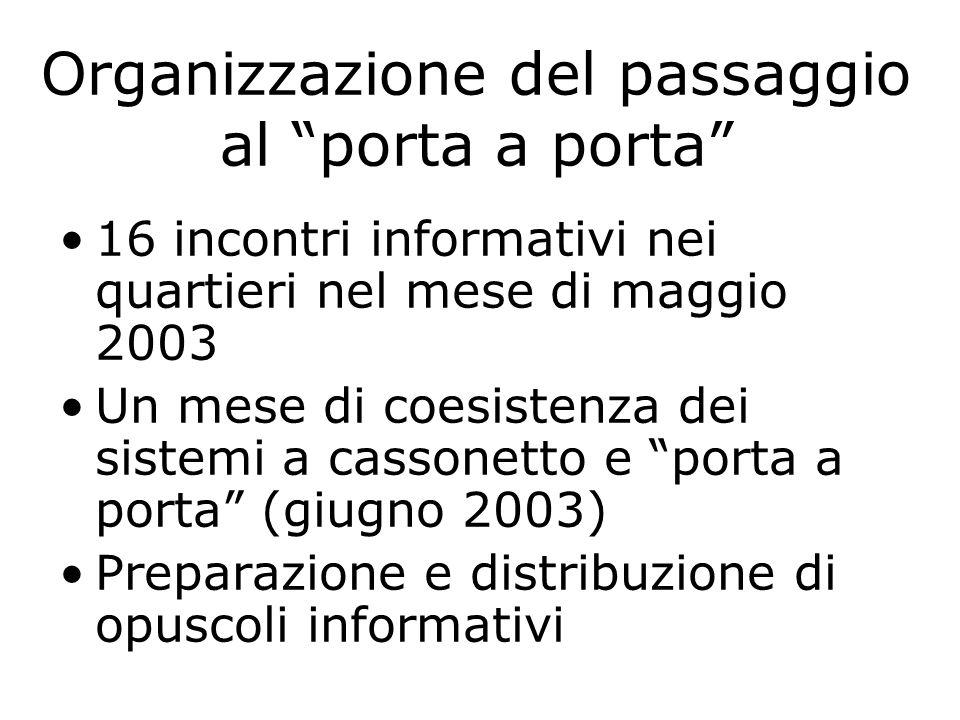 Organizzazione del passaggio al porta a porta 16 incontri informativi nei quartieri nel mese di maggio 2003 Un mese di coesistenza dei sistemi a casso