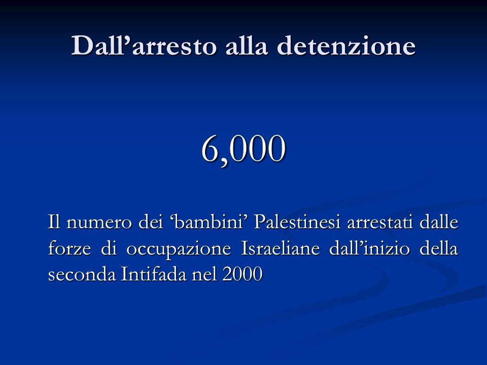 Dallarresto alla detenzione 6,000 Il numero dei bambini Palestinesi arrestati dalle forze di occupazione Israeliane dallinizio della seconda Intifada nel 2000