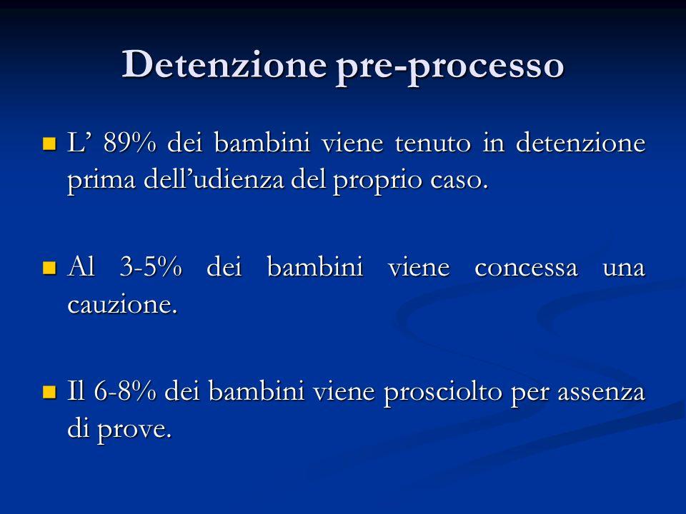 Detenzione pre-processo L 89% dei bambini viene tenuto in detenzione prima delludienza del proprio caso.