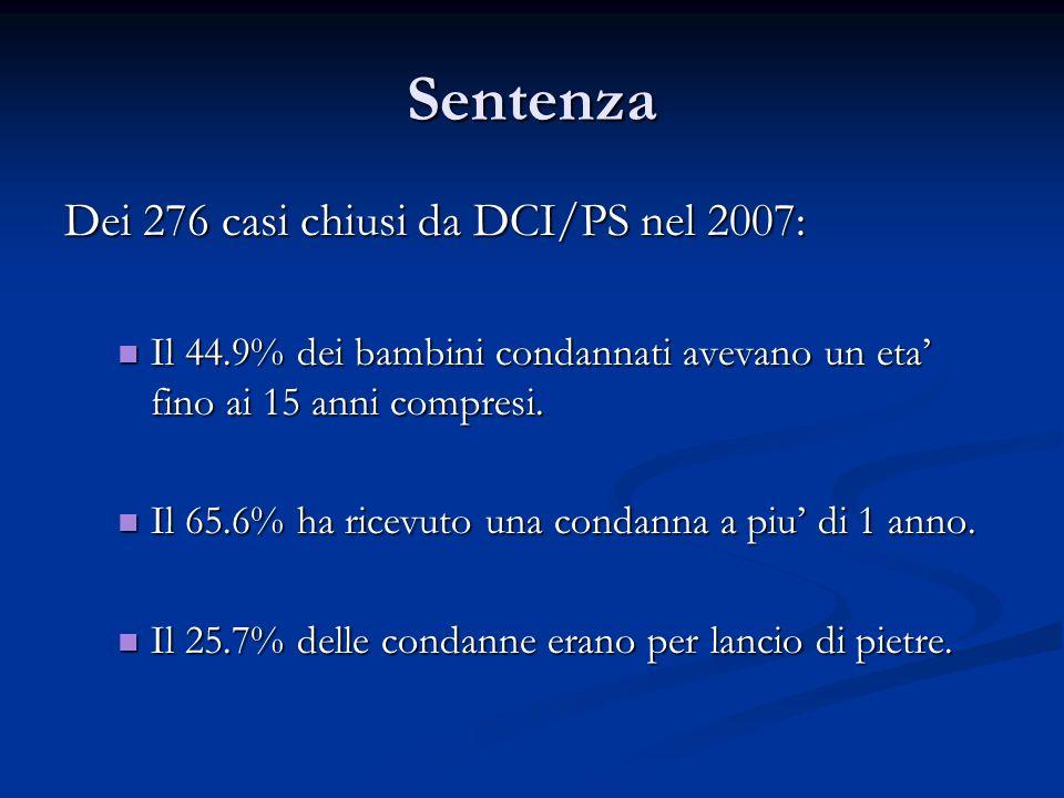 Sentenza Dei 276 casi chiusi da DCI/PS nel 2007: Il 44.9% dei bambini condannati avevano un eta fino ai 15 anni compresi.
