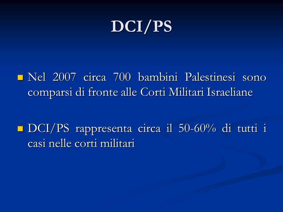 DCI/PS Nel 2007 circa 700 bambini Palestinesi sono comparsi di fronte alle Corti Militari Israeliane Nel 2007 circa 700 bambini Palestinesi sono comparsi di fronte alle Corti Militari Israeliane DCI/PS rappresenta circa il 50-60% di tutti i casi nelle corti militari DCI/PS rappresenta circa il 50-60% di tutti i casi nelle corti militari