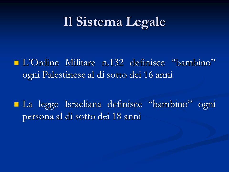 Il Sistema Legale LOrdine Militare n.132 definisce bambino ogni Palestinese al di sotto dei 16 anni LOrdine Militare n.132 definisce bambino ogni Palestinese al di sotto dei 16 anni La legge Israeliana definisce bambino ogni persona al di sotto dei 18 anni La legge Israeliana definisce bambino ogni persona al di sotto dei 18 anni