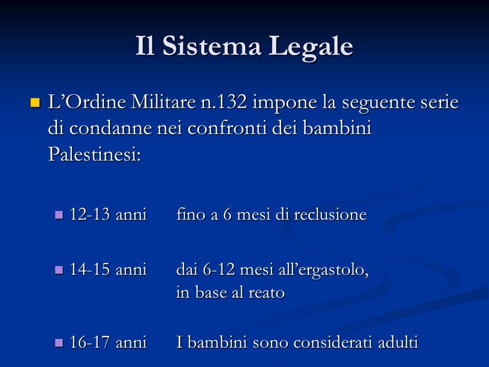 Il Sistema Legale LOrdine Militare n.132 impone la seguente serie di condanne nei confronti dei bambini Palestinesi: LOrdine Militare n.132 impone la seguente serie di condanne nei confronti dei bambini Palestinesi: 12-13 annifino a 6 mesi di reclusione 12-13 annifino a 6 mesi di reclusione 14-15 annidai 6-12 mesi allergastolo, in base al reato 14-15 annidai 6-12 mesi allergastolo, in base al reato 16-17 anniI bambini sono considerati adulti 16-17 anniI bambini sono considerati adulti