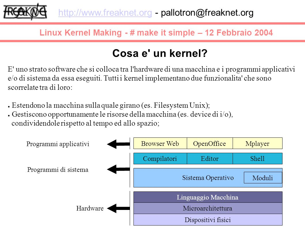 Linux Kernel Making - # make it simple – 12 Febbraio 2004 http://www.freaknet.orghttp://www.freaknet.org - pallotron@freaknet.org Installazione 3/4 Leggete i commenti del vostro file /etc/lilo.conf, scoprirete che e possibile configurare piu di un kernel, che, su una base di N kernel e possibile scegliere quello di default, che e possibile passare opzioni al momento del boot al vostro kernel (es.