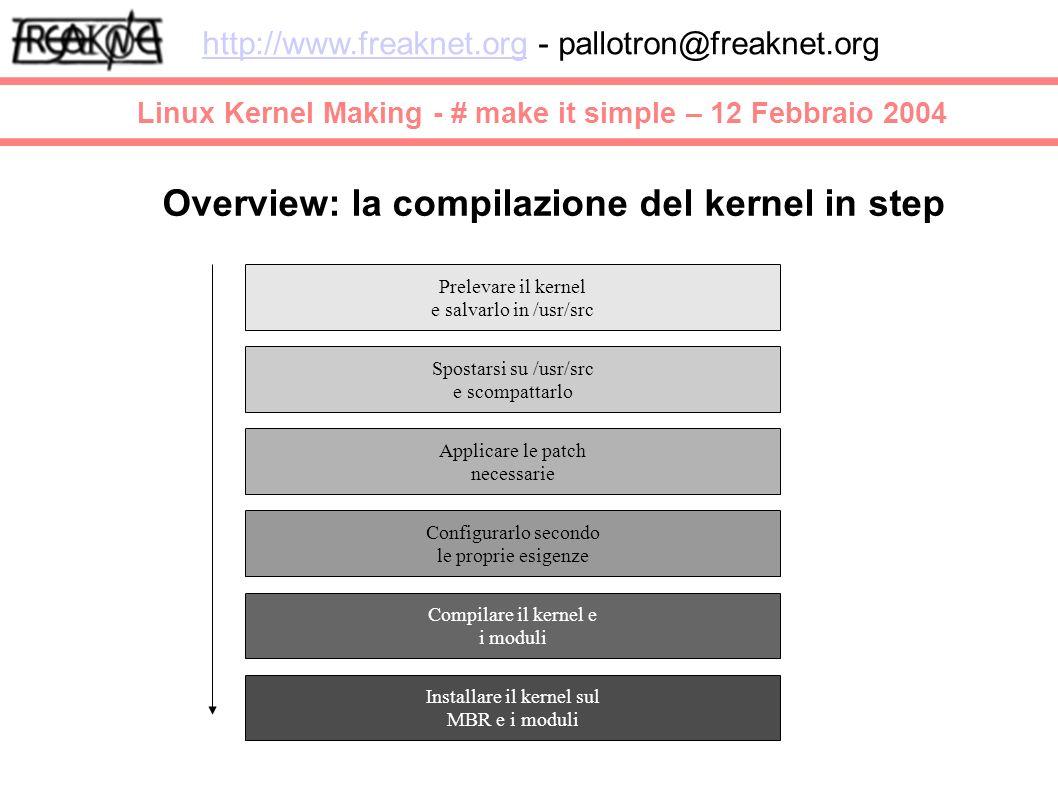 Linux Kernel Making - # make it simple – 12 Febbraio 2004 http://www.freaknet.orghttp://www.freaknet.org - pallotron@freaknet.org Overview: la compilazione del kernel in step Prelevare il kernel e salvarlo in /usr/src Spostarsi su /usr/src e scompattarlo Applicare le patch necessarie Configurarlo secondo le proprie esigenze Compilare il kernel e i moduli Installare il kernel sul MBR e i moduli
