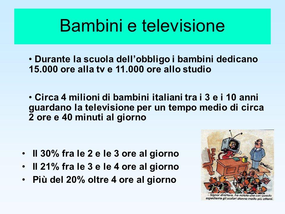 Bambini e televisione Il 30% fra le 2 e le 3 ore al giorno Il 21% fra le 3 e le 4 ore al giorno Più del 20% oltre 4 ore al giorno Durante la scuola de