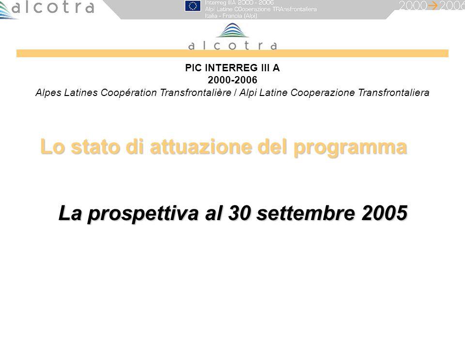 Lo stato di attuazione del programma La prospettiva al 30 settembre 2005 PIC INTERREG III A 2000-2006 Alpes Latines Coopération Transfrontalière / Alp
