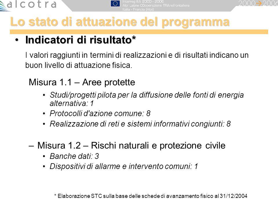 Lo stato di attuazione del programma Indicatori di risultato*Indicatori di risultato* I valori raggiunti in termini di realizzazioni e di risultati in