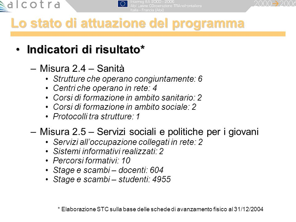 Lo stato di attuazione del programma Indicatori di risultato*Indicatori di risultato* –Misura 2.4 – Sanità Strutture che operano congiuntamente: 6 Cen