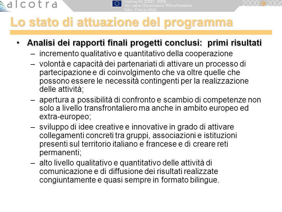 Lo stato di attuazione del programma Analisi dei rapporti finali progetti conclusi: primi risultatiAnalisi dei rapporti finali progetti conclusi: prim