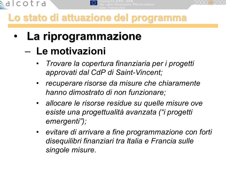 Lo stato di attuazione del programma La riprogrammazioneLa riprogrammazione –Le motivazioni Trovare la copertura finanziaria per i progetti approvati