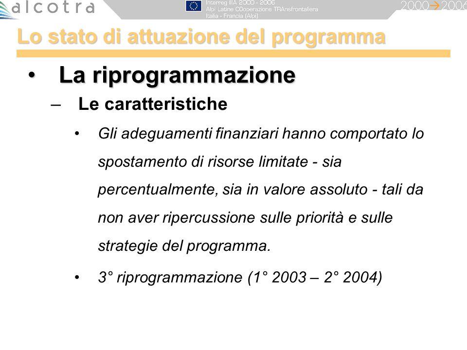 Lo stato di attuazione del programma La riprogrammazioneLa riprogrammazione –Le caratteristiche Gli adeguamenti finanziari hanno comportato lo spostam