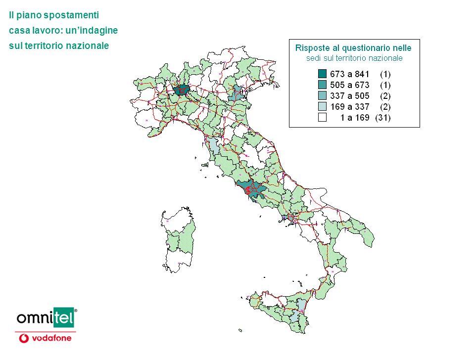 Il piano spostamenti casa lavoro: unindagine sul territorio nazionale.